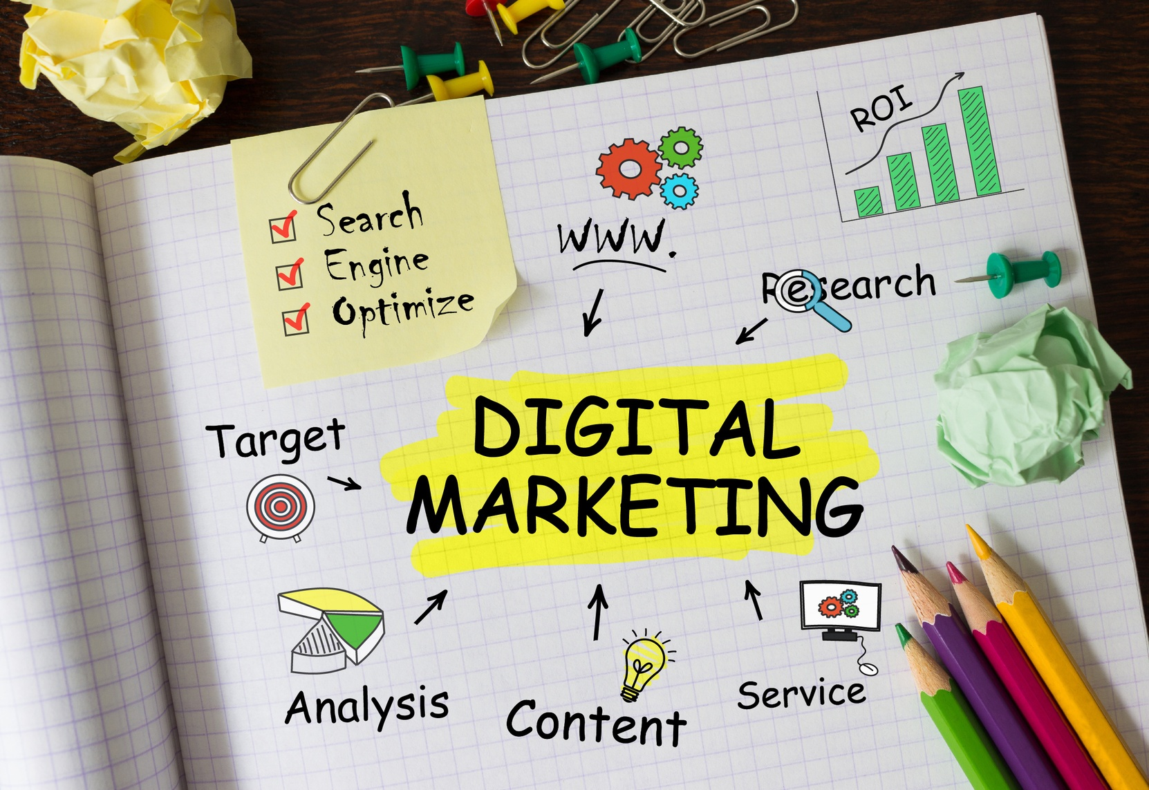 Vantagens e Benefícios do Marketing Digital